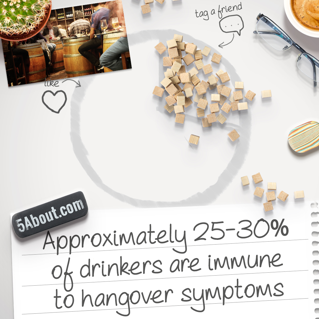 Approximately 25-30% Of Drinkers Are Immune To Hangover Symptoms